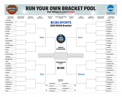 An empty NCAA bracket form
